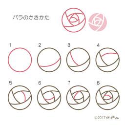 バラの描き方(別ページに移動します)