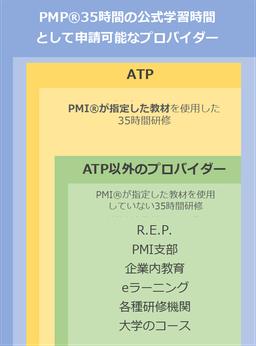 PMP®35時間公式研修として申請可能な教育機関 イメージ画像