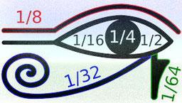 normes d'exposition aux ondes électromagnétiques