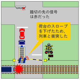山陽電鉄踏切事故