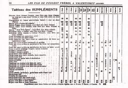Katalogblatt Peugeot 1909 mit den Ausstattungs-optionen für Fahrräder