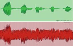 Abbildung von Sprachsignalen: oben verständlich - unten unverständlich