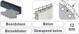 turbo lw voor het verzagen van boordsteen en betonklinker in de wegenbouw