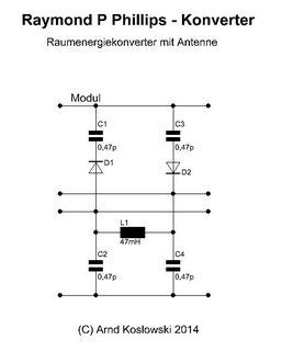 Raymond-Konverter Modul