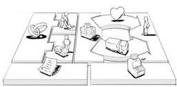 Riesgos Empresariales de Seguros (comercio e industria) -Negocio, MiPyME, Empresa