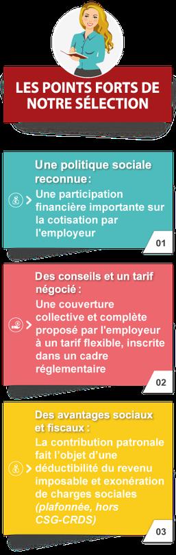 Les points forts d'une mutuelle entreprise : Une politique sociale reconnue (participation financière importante sur la cotisation par l'employeur), des conseils et un tarif négocié (Une couverture collective et complète proposé  à un tarif flexible)