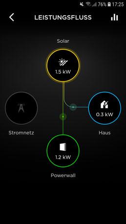 Originalbild aus der Tesla App
