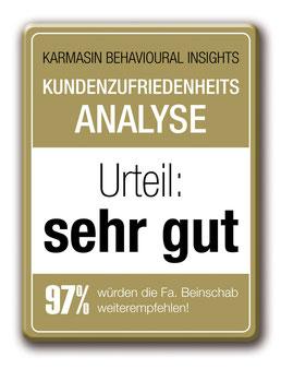 Karmasin Behavioural Insights Kundenzufriedenheitsanalyse Urteil: sehr gut 97 % würden die Fa. Beinschab weiterempfehlen