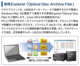 ソニー ODA アーカイブ オプティカル・ディスク・アーカイブ オプティカルディスク optical disc archive