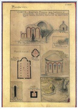 Corté - Plan Gaubert 1886-88 (site coggia.com)