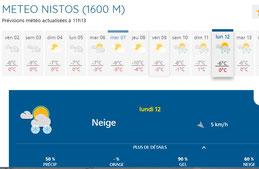 les prévisions météo en Hautes Pyrénées