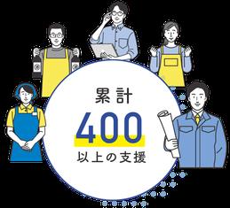 中小企業・小規模事業者向け、累計400社以上の支援