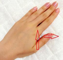 親指と人差指のねじれ