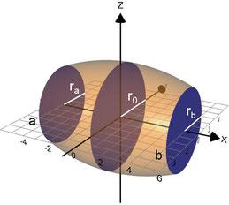 zur Fassregel von Kepler