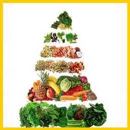 La Pirámide Nutricional Herbolario Alquimista Arrecife Lanzarote