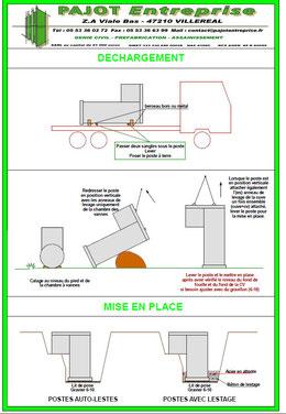 Guide de manipulation et de pose des produits préfabriqués - Pajot entreprise - lot et garonne