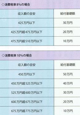 新建ハウジング 新法制ガイド2014データー