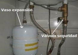 vaso de expansión instalado en termo eléctrico.