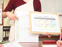 薬膳 料理  教室 スクール レシピ オンライン 神戸 まり 槇玲