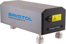 Optischer Spektrum Analysator für cw und gepulste Laser