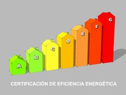 Presupuesto certificación de eficiencia energética.