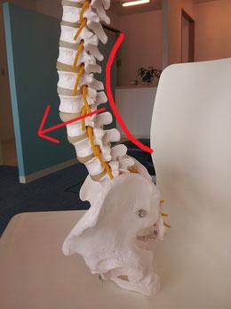骨盤の動きが悪くて腰痛