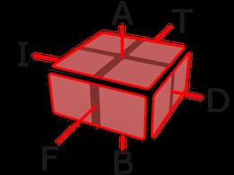 cubo de 2x2x1, nombre caras castellano