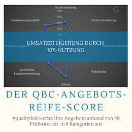 Der QBC-Angebots-Reife-Score