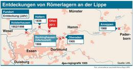 Römerlager an der Lippe