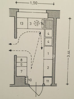 """シュッテ・リホツキーの動線調査, 1927,   """"ダス・ノイエ・フランクフルト""""展,      建築博物館 フランクフルト , 2019"""