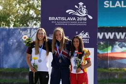 Isabelle Völkel wird Junioren Vize-Europameisterin! Es siegte die Britin Ottilie Robinson-Shaw, Platz drei ging an Silvia Gallego aus Spanien.Foto: Canoe Europe