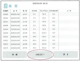 尿中8-OHdG酸化ストレスマーカーICR-001測定画面
