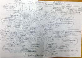 これがメモリーツリーです