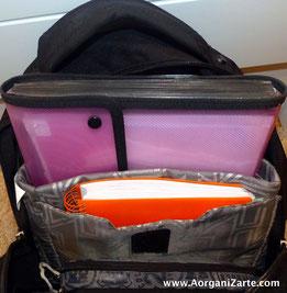 El estudiante puede utilizar una mochila con muchas secciones para que esté todo más organizado- AorganiZarte
