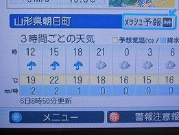 衛星TVでのポイント予報は完全な雨予報です。普段はほぼ当たっていますが…。