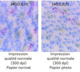 Résolution imprimante papier normal et papier photo