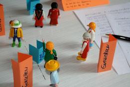 Ausbildung Aufstellung mit Playmobilfiguren
