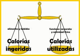 Balanza equilibrio energético Alimentación Nutrición Herbolario Alquimista Arrecife Lanzarote