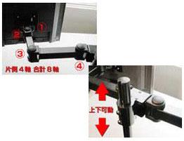 左右上下のアームごとにそれぞれ4軸(合計16軸)を装備しており、各液晶モニタの位置、傾き角、回転角を自由自在に調整することができます。