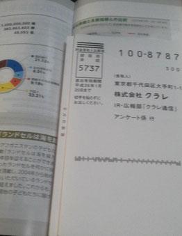 株主優待 クラレ アンケート