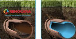 Inspection canalisation tout à l'égout