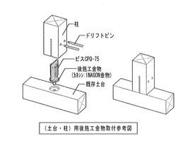 土台と柱の接合
