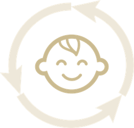 幸せのサイクル