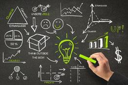 Seminar Medizintechnik Marketing, Marketing und Vertriebscontrolling, Erfolg, Effektivität, Qualität, Quantität, Kosten, Umsatz, Gewinn, Profit, Profitabilität