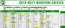 2012-2013 Boston Celtics