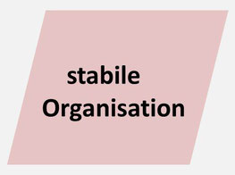 Change Management in einer stabilen Organisation