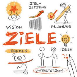 Ziele: Vision, Zielsetzung, Planung, Ideen, Unterstützung, Erfolg