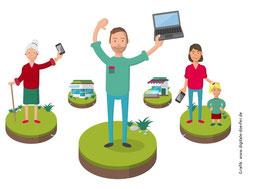 Über die neue App wird die Dorfkommunikation vereinfacht (Grafik: www.digitale-doerfer.de)