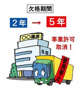 改正・貨物自動車運送事業法が成...