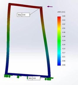 Calcul par éléments finis pied de table haute TrapYa